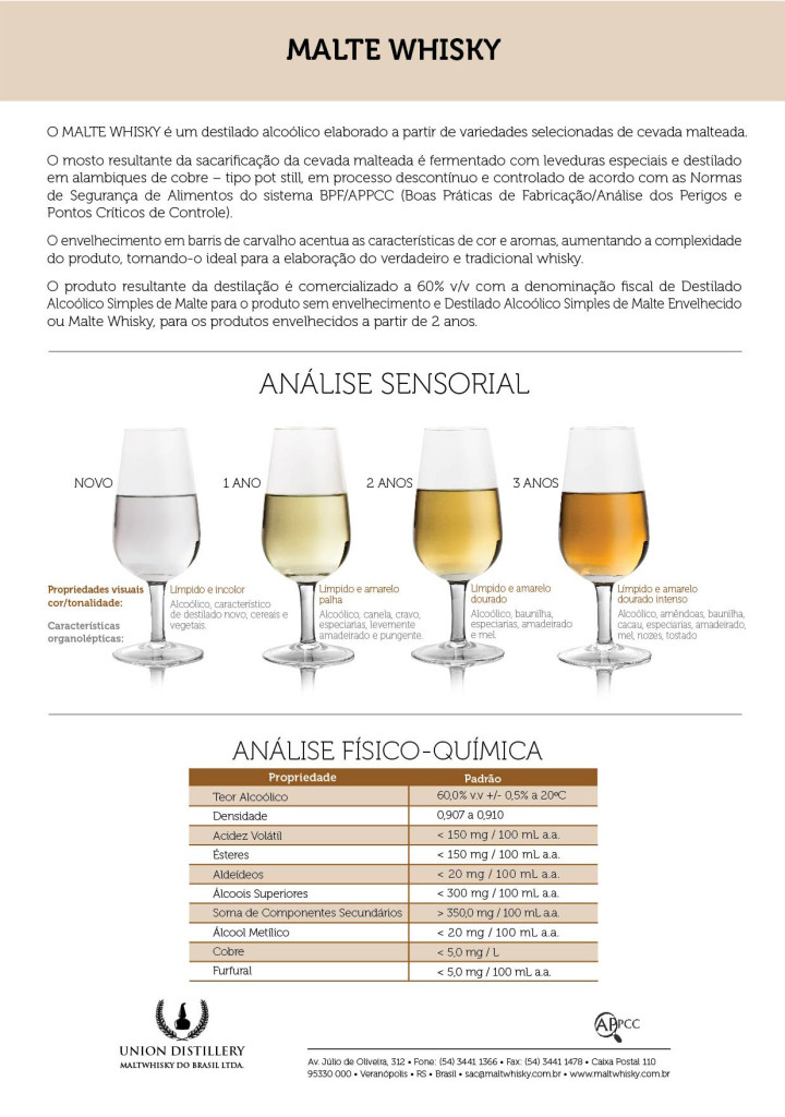 Destilado Alcoólic Simples de Malte Envelhecido
